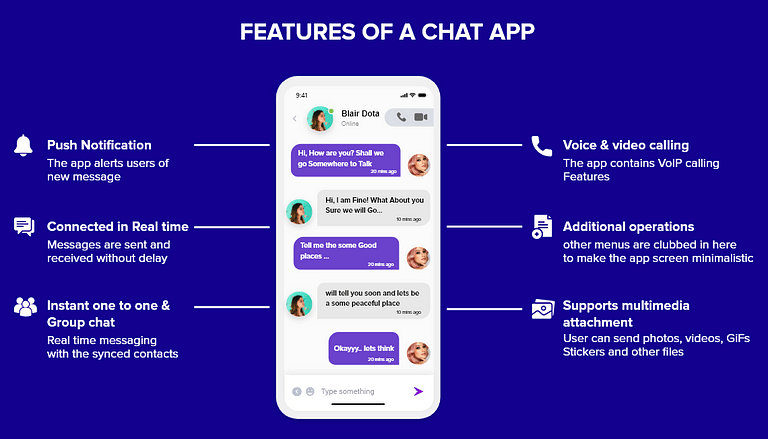 chat app features